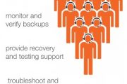 How-Managed-Services-Fulfills-the-IT-Needs-of-SMBs