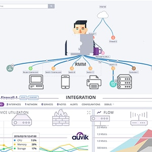 Network Monitoring & Management Solution